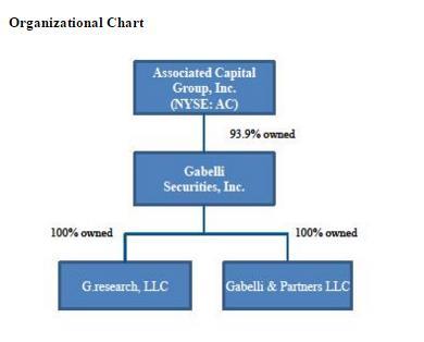 Organisationsstruktur AC