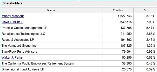shareholders-bebe